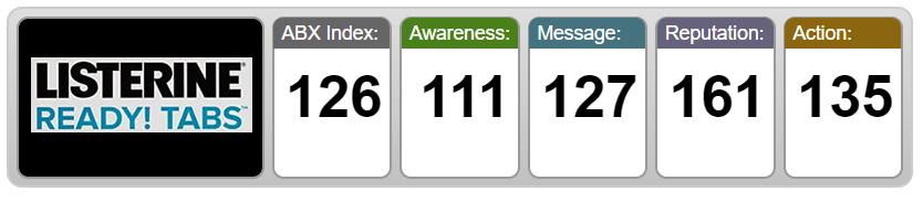 The ABX Scorecard